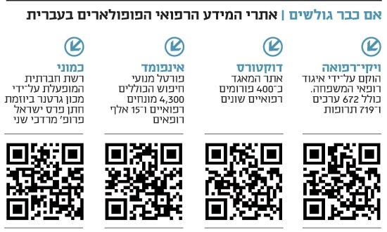אם כבר גולשים אתרי המידע הרפואי הפופולארים בעברית